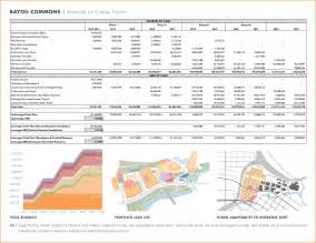 Construction Pro Forma Template