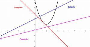 Steigung Tangente Berechnen : mathematik f r die berufsmatura parabel tangente ~ Themetempest.com Abrechnung