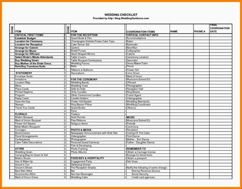 conference planning checklist outline sampletemplatess