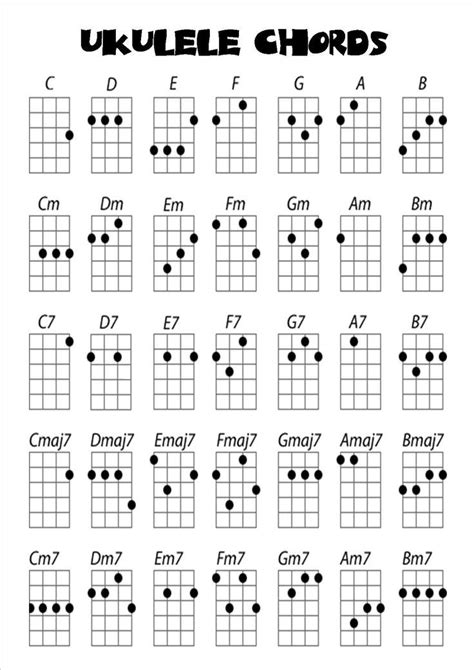 intro am g c am g c verse 1 am g c i was scared of dentists and the dark am g c i was scared of pretty girls and starting conversations am g c oh, all my friends are turning green am g c. Ukulele Easy Chords For Beginners,Tabs And Sheet Music
