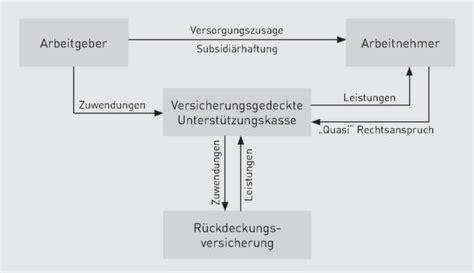 vor und nachteile affordable titel welche vor und nachteile birgt der nach dem with vor und