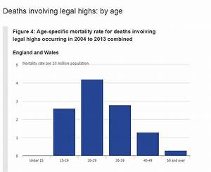 Legal highs blamed for the highest suicide and murder rate ...