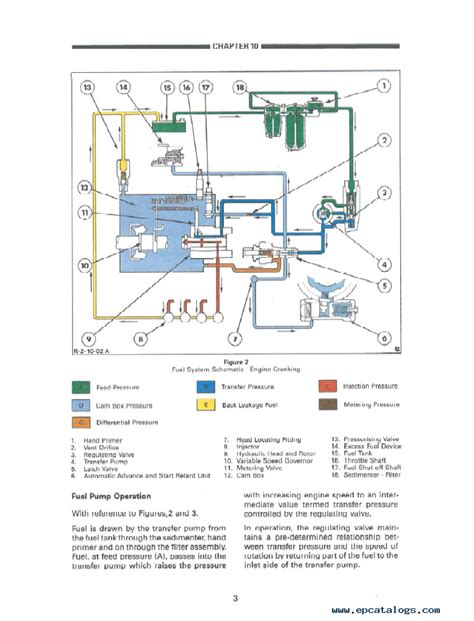 holland ford series   tractor service manual