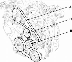 2007 Hyundai Entourage Serpentine Belt Diagram