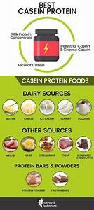 Pin By Oriental Botanics On Nutrients  U0026 Supplements