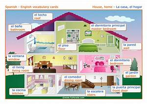 Vocabulario español inglés: la casa, the house Vocabulario español inglés, tarjetas
