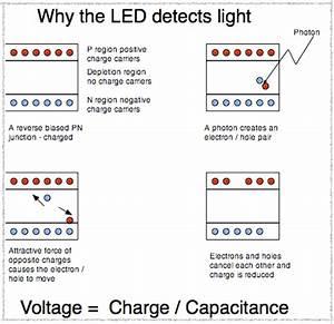 Led Schaltungen Berechnen : led sensing arduino uno r3 ~ Themetempest.com Abrechnung