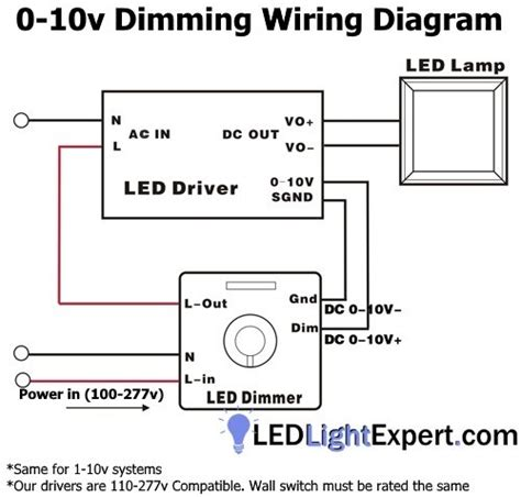 Wiring Diagram For High Bay Light by 1 10v Dimming Wiring Diagram Wiring Diagram And
