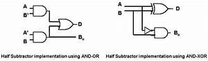 Vhdl Program For Full Adder Using Two Half Adders