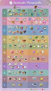 Animal Crossing Pocket Camp Common Animal Reward Chart