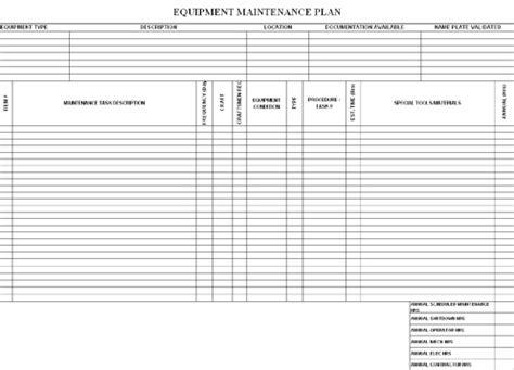 Maintenance Plan by Developing Equipment Maintenance Plans Cycle