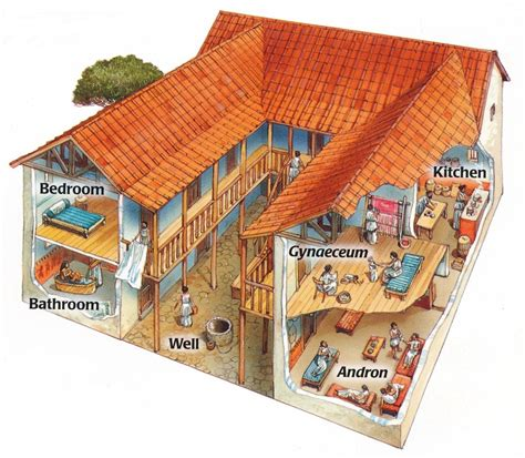 style home plans with courtyard a day in the of an ancient found ancient greece