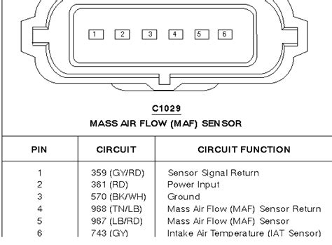 intake air temperature sensor  part   mass