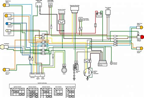 Honda Cdi Wiring by Cdi Wiring Diagrams Wiring Diagram