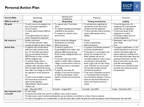personal action plan  monitoring tool