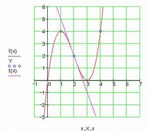 Monotonieverhalten Berechnen : l sungen zur kurvendiskussion 1 1 ~ Themetempest.com Abrechnung