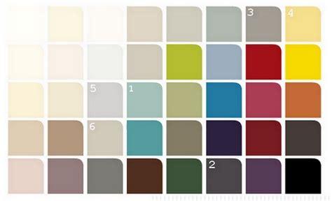 couleur levis pour cuisine couleurs archives page 2 sur 3 mad accueil