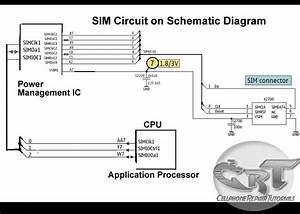 How Do Sim Card Works On Mobile Phones Circuit