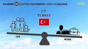 The Worst 10 Countries for Parents' Work-Life Balance