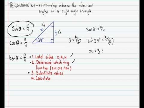 Basic Trigonometry - Fast Math Lesson!