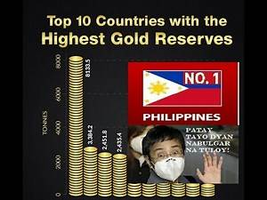 WORLD BANK TOP 10 COUNTRIES WITH HIGHEST GOLD RESERVES! PHILIPPINES LANDED NUMBER ONE?