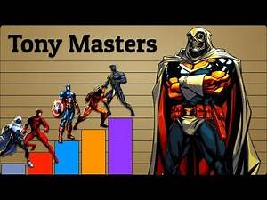 Top 10 Most Powerful Marvel Masters of Combat