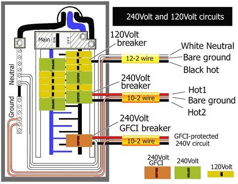 2-PoleGFCI-Breaker-Wiring-Diagram