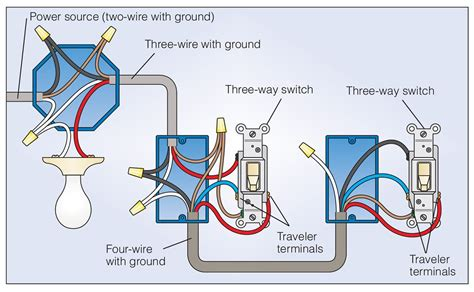 3-Way-Switch-Wiring-DiagramPower-at-Light