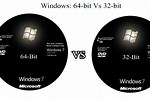 32 vs 64-Bit Windows
