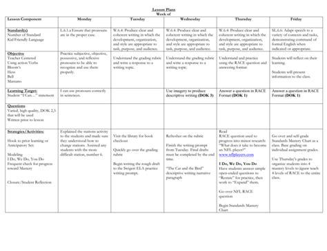 6th-GradeLesson-Plan-Template