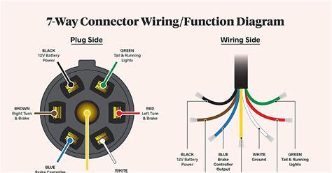 7-PoleTrailer-Plug-Wiring-Diagram