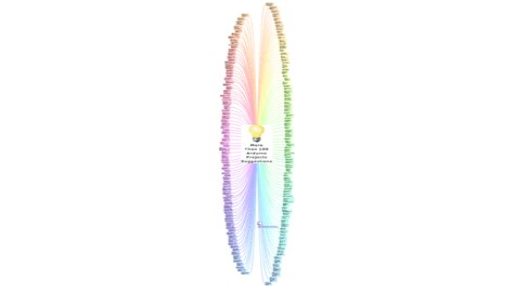 Arduino-MemoryMap