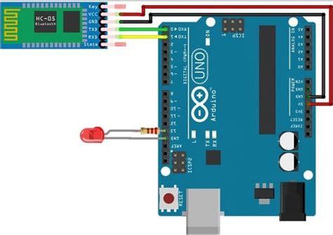 ArduinoLED-Display