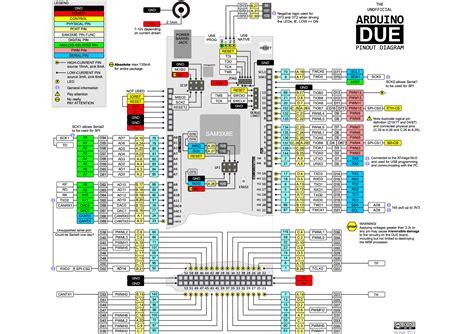 ArduinoMega-2560-Drawing