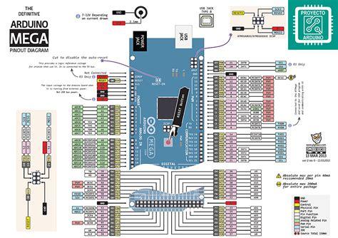 ArduinoMega-2560-Schematic
