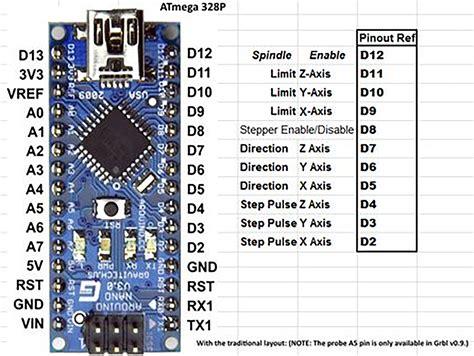 ArduinoNano-Diagram