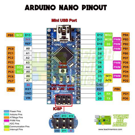ArduinoNano-Pro-Pinout
