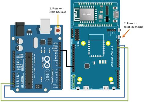 ArduinoUno-SCL-SDA-Pins