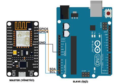 ArduinoUno-SCL-SDA