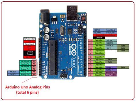 ArduinoanalogRead