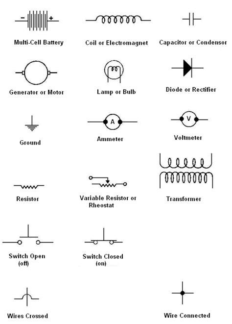 AutomotiveSchematic-Symbols