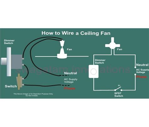 Basic-HomeWiring-Diagram