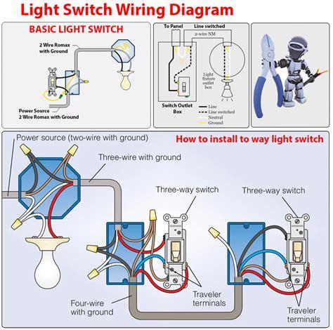 Basic-Light-SwitchWiring-Diagram