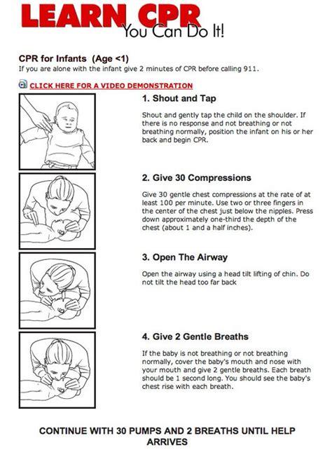 CPR-SkillsCheat-Sheet