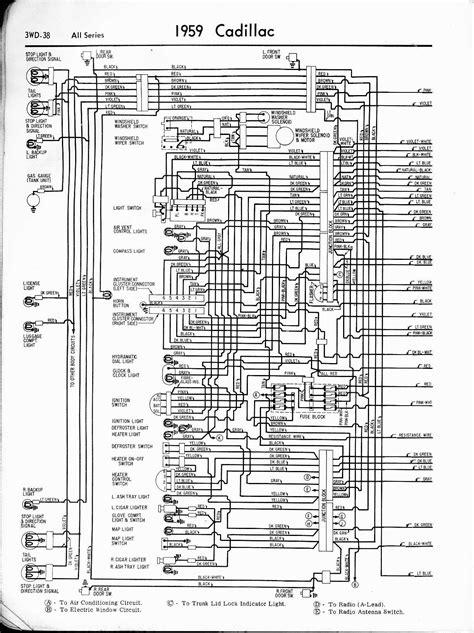 CadillacWiring-Diagrams