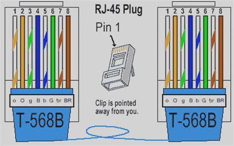 Cat-5-Wiring-JackSchematic