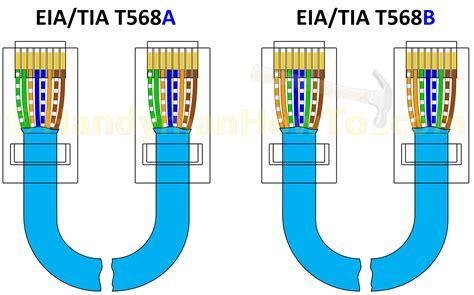 Cat-6-EthernetWiring-Diagram