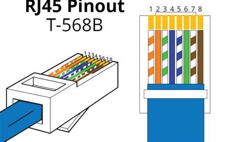 Cat5-Wiring-DiagramPrintable