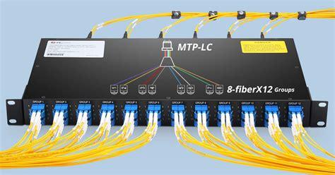 Cat6-Patch-PanelWiring-Diagram