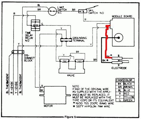 Coleman-RVAC-Wiring-Diagram